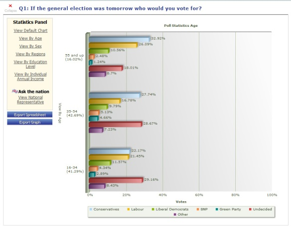 glide insight undecided voters graph